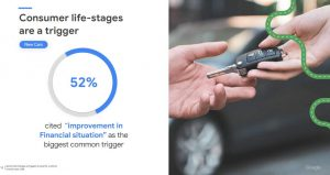 Proprietary & Con!dentialQ013: Life changes as triggers to look for a vehicleOverall base: 123813Consumer life-stages are a trigger to buy new car